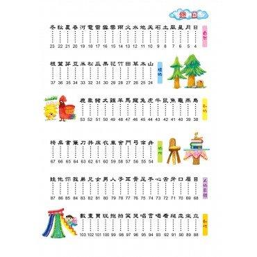 兒童看圖學漢字:這樣認字超有趣【讓孩子看圖認字,運用聯想力,學會100個字】